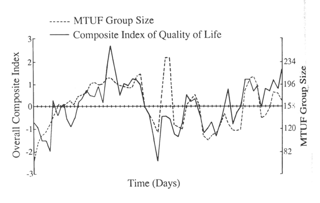 MTUF graph2