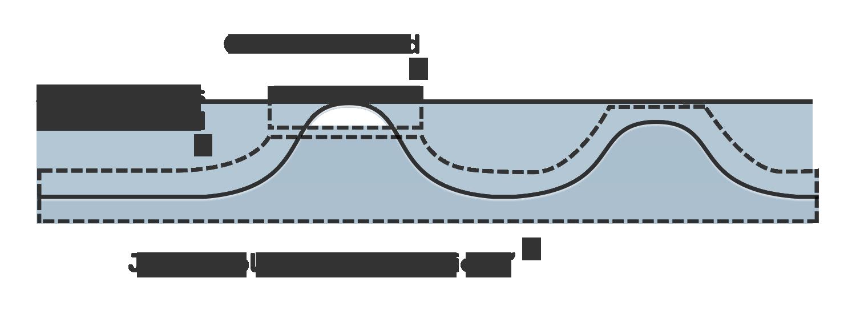 con-sub-mind