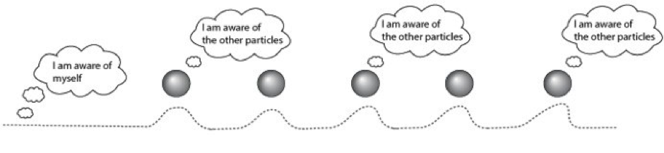 atom waves